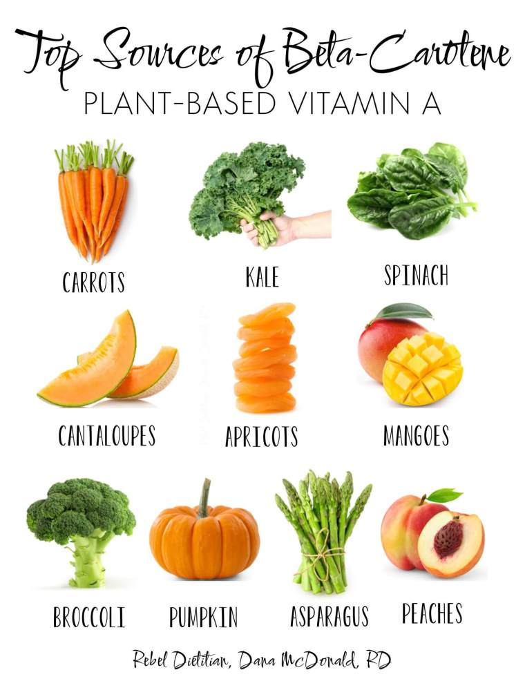 Top-Sources-of-Beta-Carotene-Plant-Based-Vitamin-A